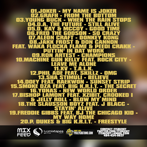 Its Bizkit Tapes Top 20 Indy Artists 4 Back Cover